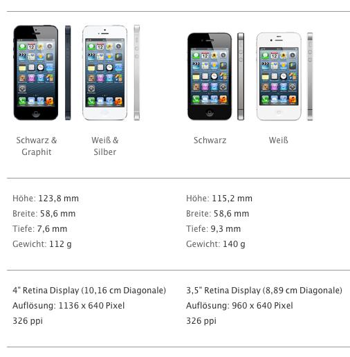 iPhone-Vergleich 4S/5